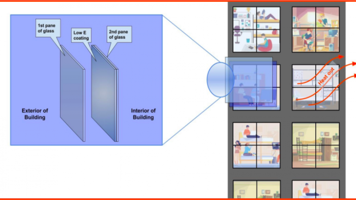 Window/Insulation Retrofitting in UMass Dormitories