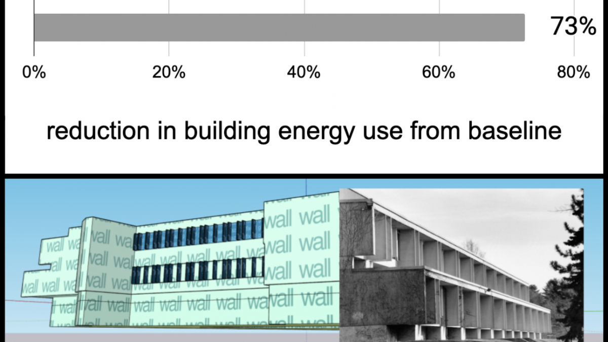 WhitMORE: Modelling Options to Reduce Energy Usage