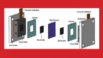 The Amazing Potential of Redox Flow Batteries for Renewable Energy Storage